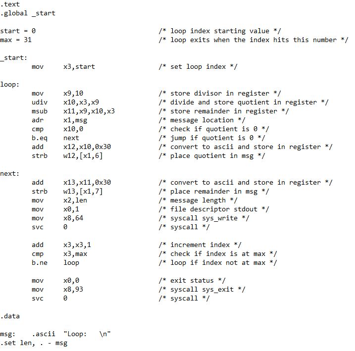 assembly program structure